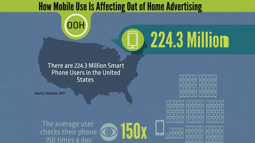 mobile-ooh-info