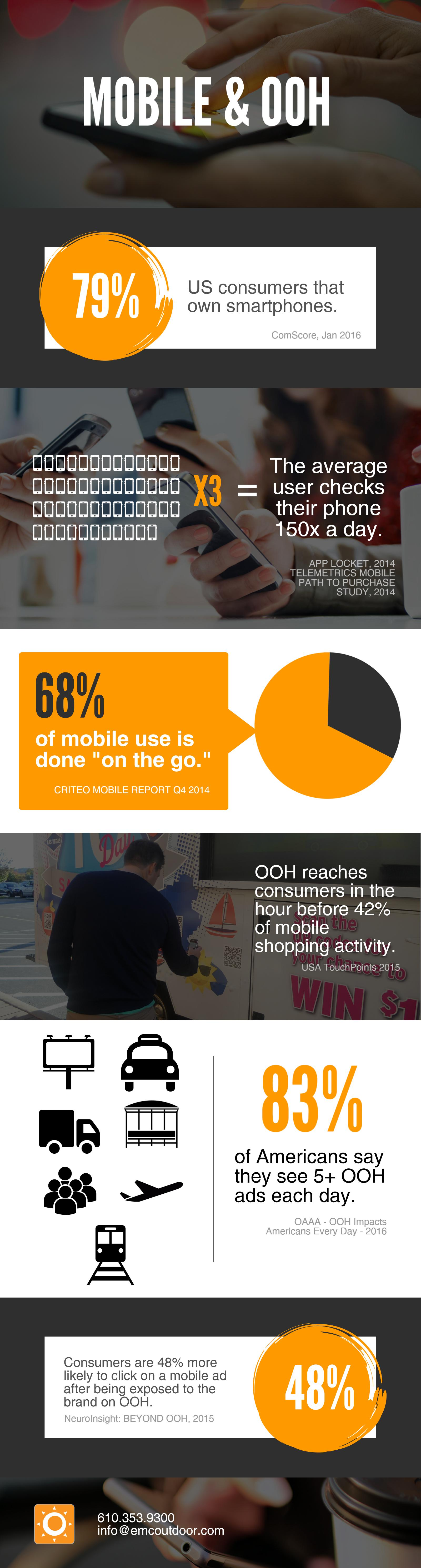 Mobile&OOH
