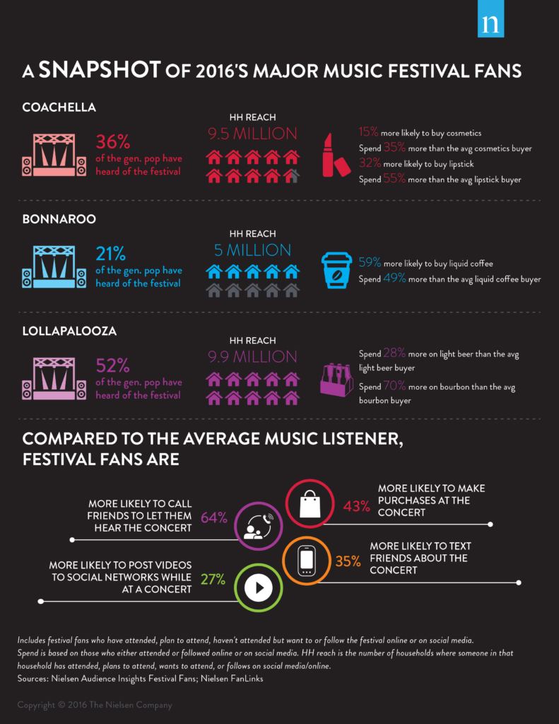 summer-music-festival-infographic-final2
