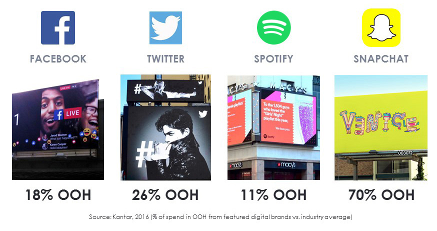 social-ooh