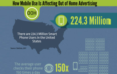 How are Mobile Advertising and Out of Home Media Aligned? [Infographic]