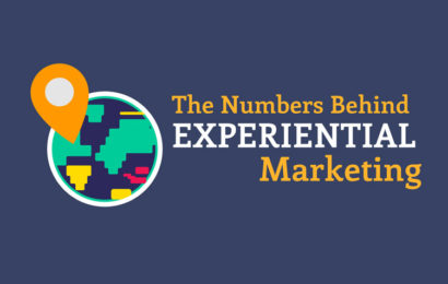 The Numbers Behind Experiential Marketing [Infographic]