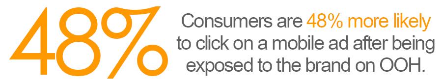 48-percent-consumer-mobile