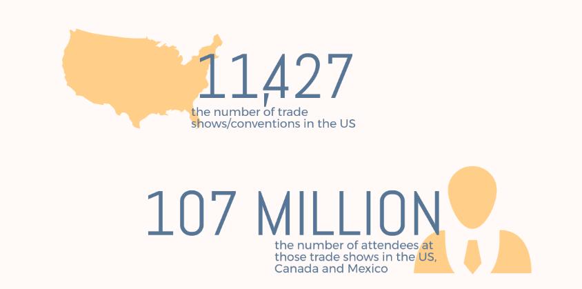 CEIR-trade-show-stats