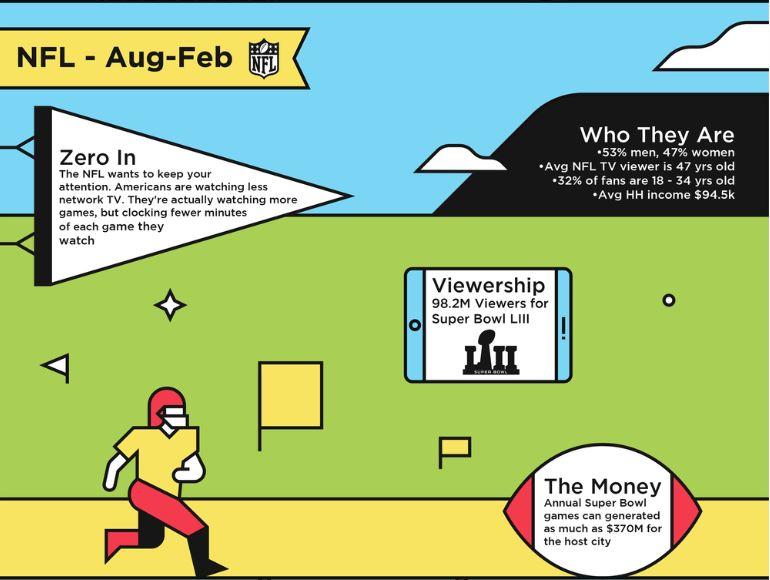 TheShelf-infographic